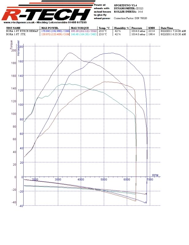 k03 stage 1 graph